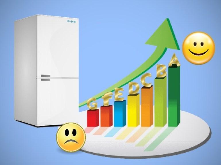 Energijos sąnaudų klasės