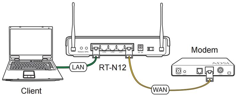 """Pagrindiniai """"Wi-Fi"""" ryšio metodai"""